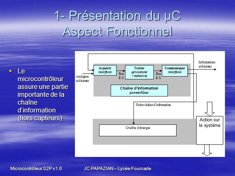 1- Présentation du µC Aspect Fonctionnel