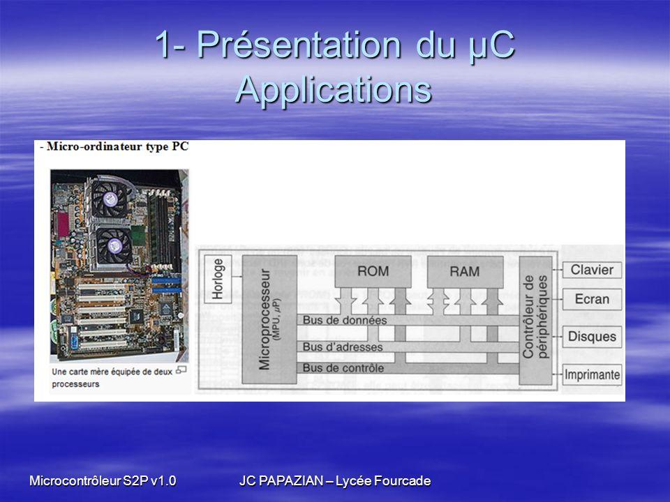 1- Présentation du µC Applications