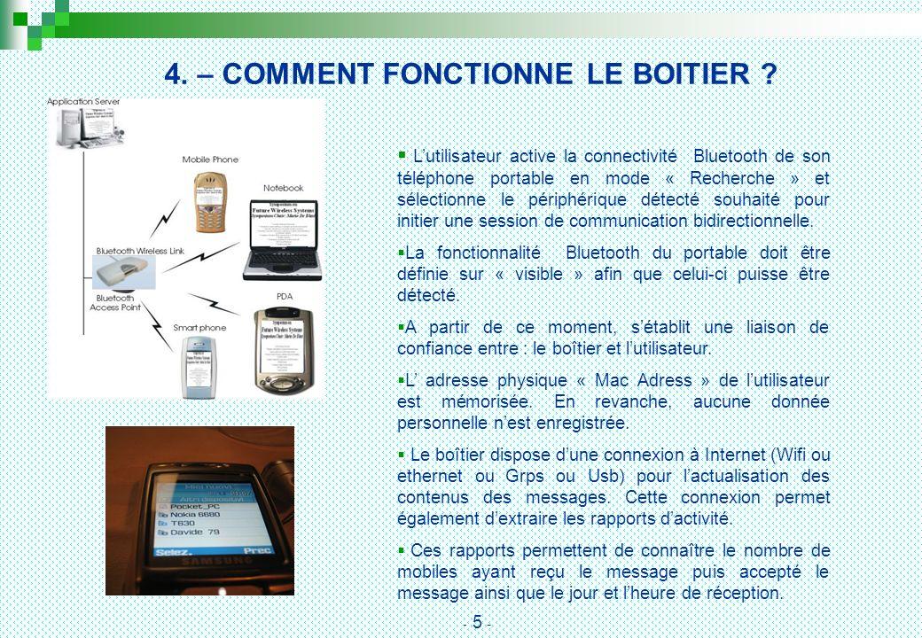 4. – COMMENT FONCTIONNE LE BOITIER