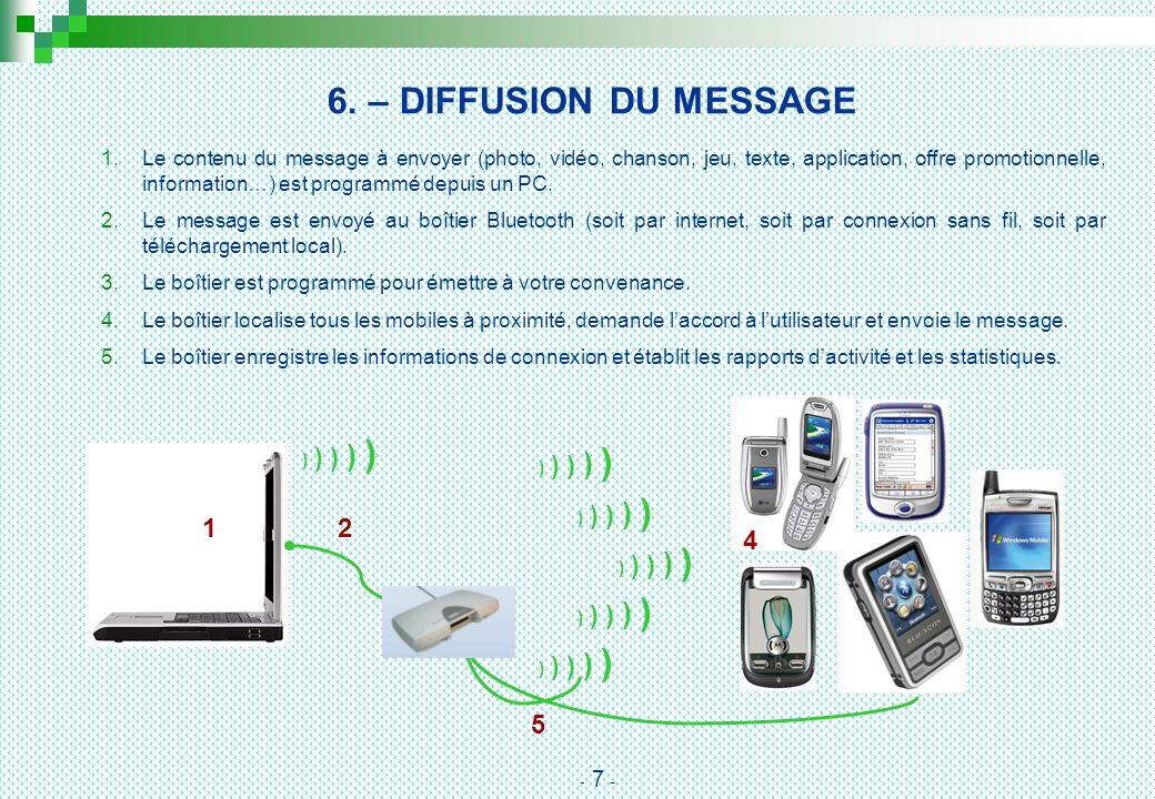 6. – DIFFUSION DU MESSAGE