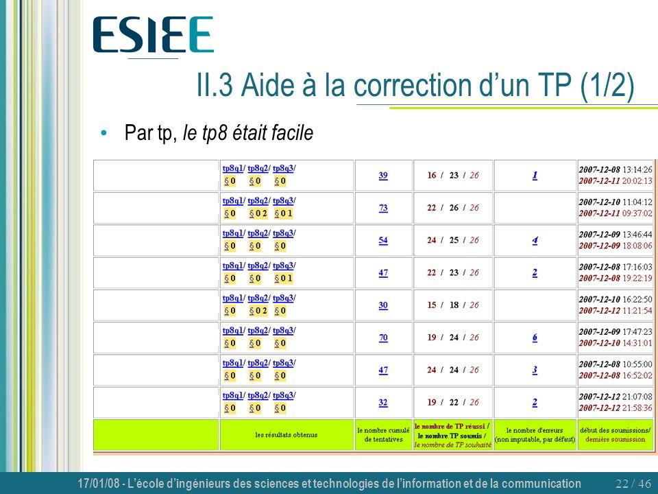 II.3 Aide à la correction d'un TP (1/2)