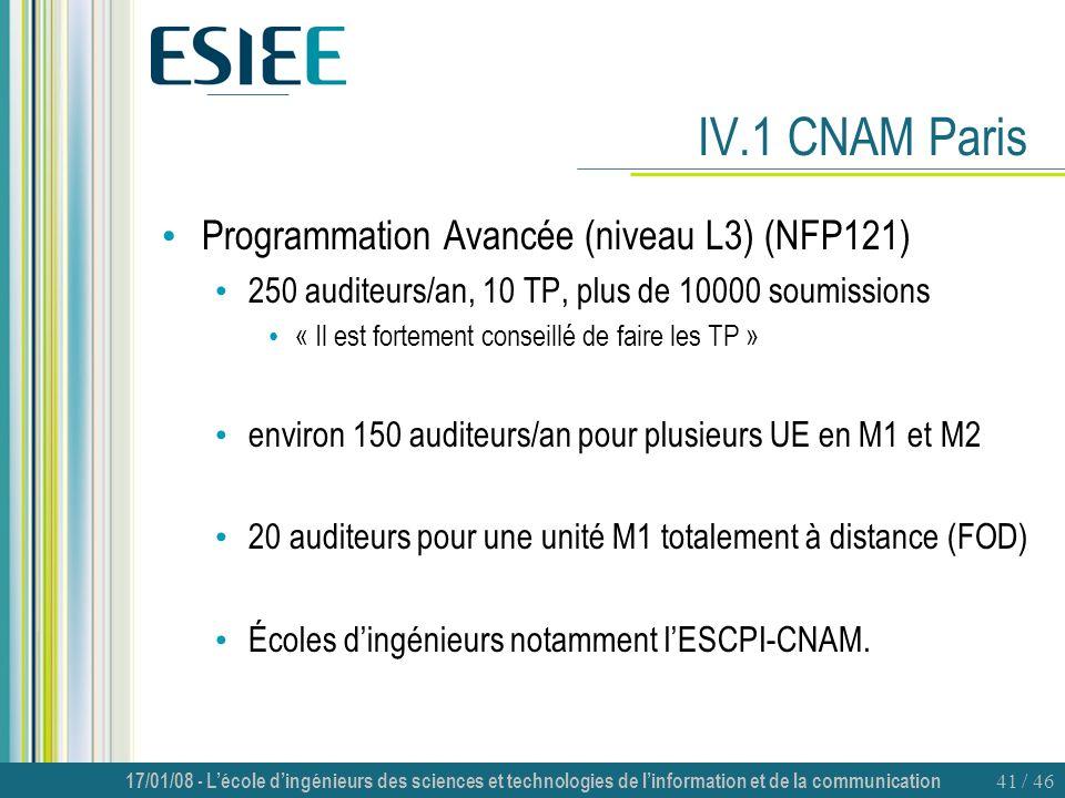 IV.1 CNAM Paris Programmation Avancée (niveau L3) (NFP121)