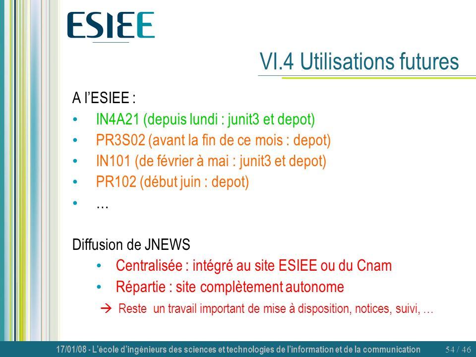 VI.4 Utilisations futures