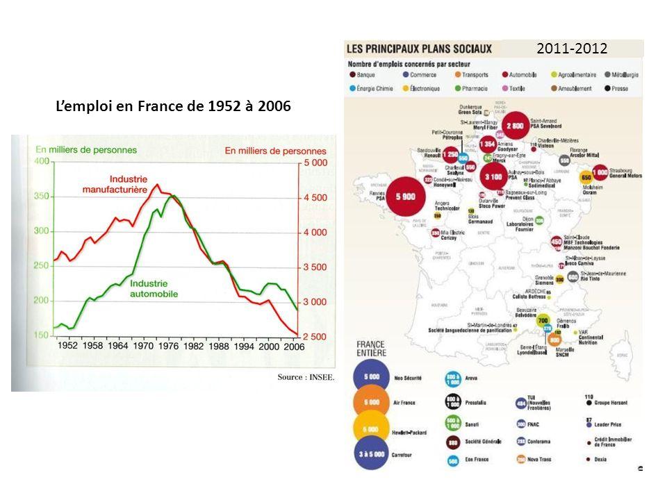 2011-2012 L'emploi en France de 1952 à 2006