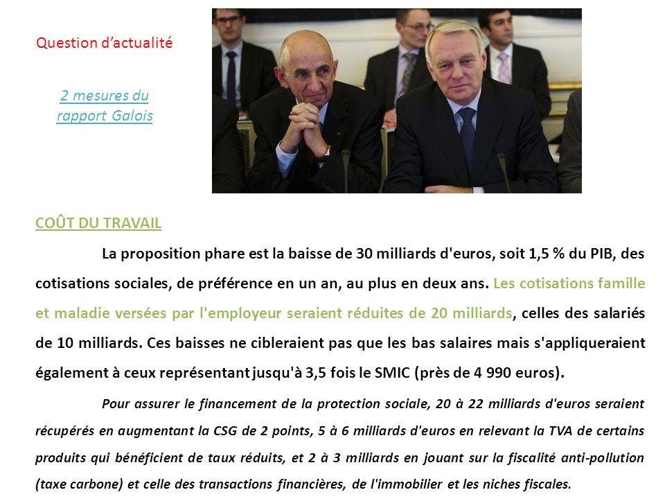 Question d'actualité 2 mesures du. rapport Galois. COÛT DU TRAVAIL.