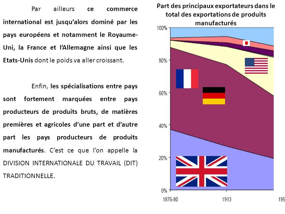 Par ailleurs ce commerce international est jusqu'alors dominé par les pays européens et notamment le Royaume-Uni, la France et l'Allemagne ainsi que les Etats-Unis dont le poids va aller croissant.