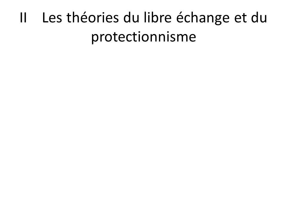 II Les théories du libre échange et du protectionnisme