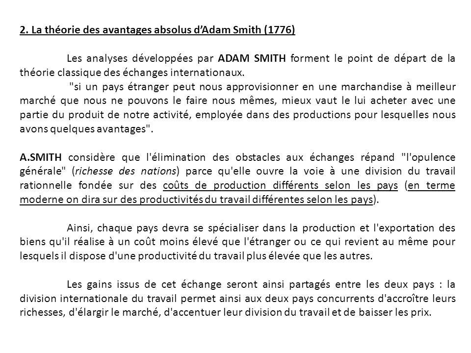 2. La théorie des avantages absolus d'Adam Smith (1776)