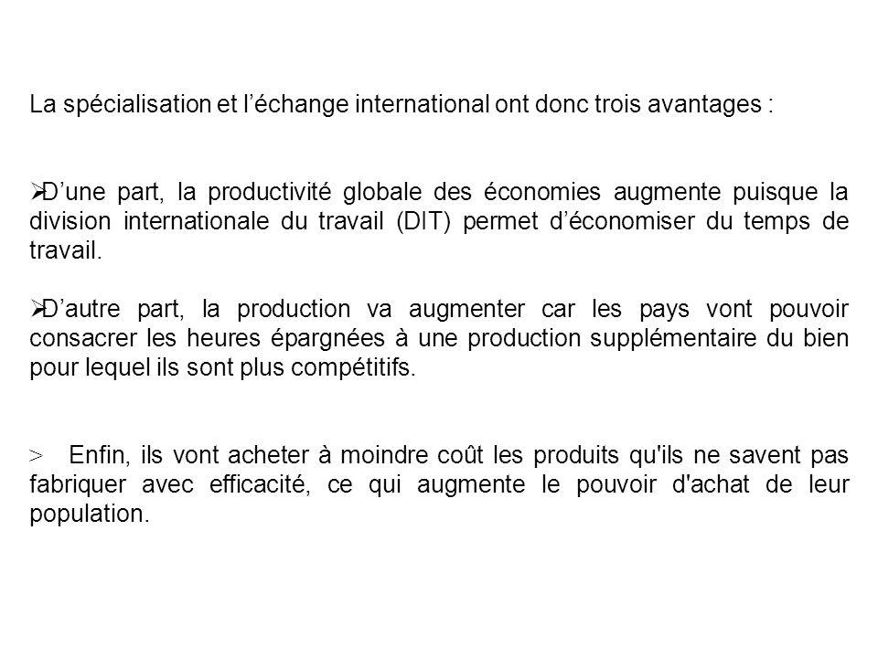 La spécialisation et l'échange international ont donc trois avantages :