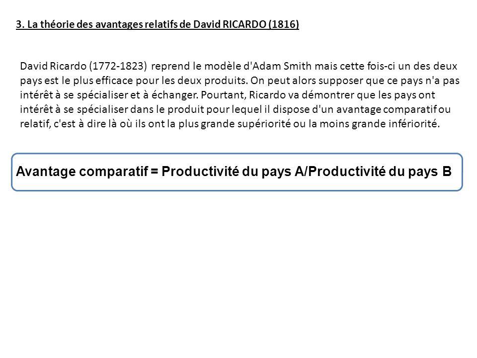 Avantage comparatif = Productivité du pays A/Productivité du pays B