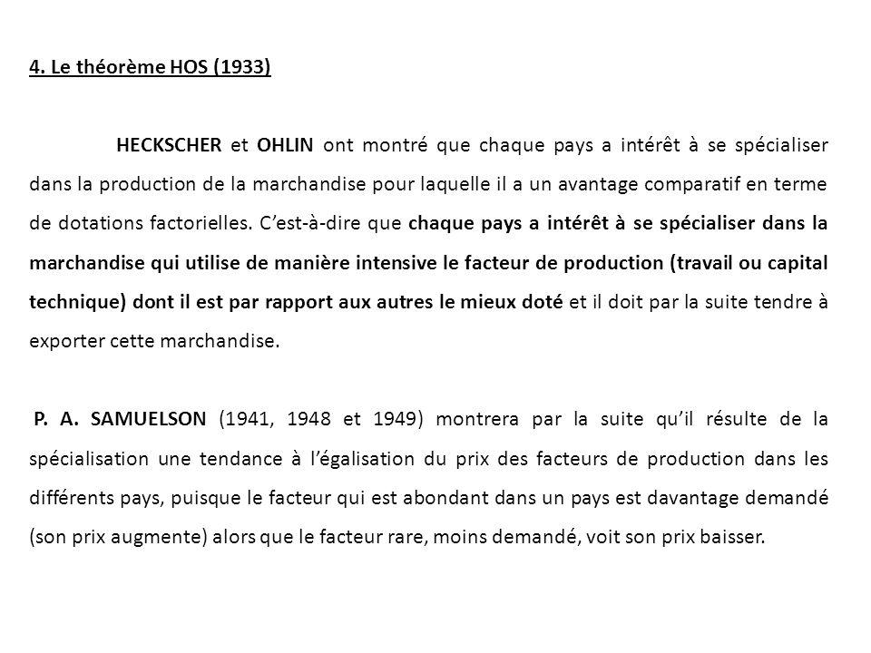 4. Le théorème HOS (1933)