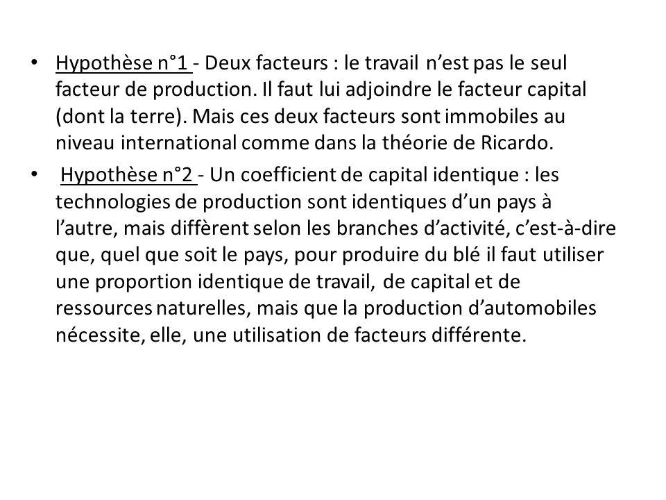 Hypothèse n°1 - Deux facteurs : le travail n'est pas le seul facteur de production. Il faut lui adjoindre le facteur capital (dont la terre). Mais ces deux facteurs sont immobiles au niveau international comme dans la théorie de Ricardo.