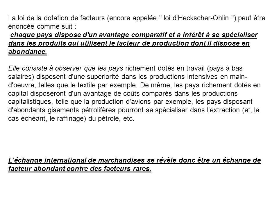 La loi de la dotation de facteurs (encore appelée loi d Heckscher-Ohlin ) peut être énoncée comme suit :