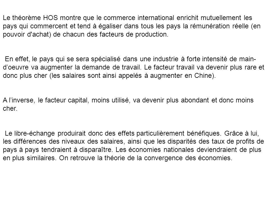 Le théorème HOS montre que le commerce international enrichit mutuellement les pays qui commercent et tend à égaliser dans tous les pays la rémunération réelle (en pouvoir d achat) de chacun des facteurs de production.