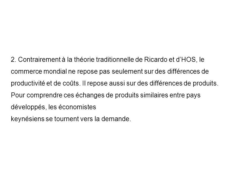 2. Contrairement à la théorie traditionnelle de Ricardo et d'HOS, le commerce mondial ne repose pas seulement sur des différences de productivité et de coûts. Il repose aussi sur des différences de produits. Pour comprendre ces échanges de produits similaires entre pays développés, les économistes