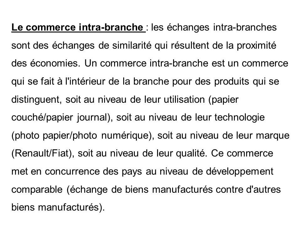 Le commerce intra-branche : les échanges intra-branches sont des échanges de similarité qui résultent de la proximité des économies.