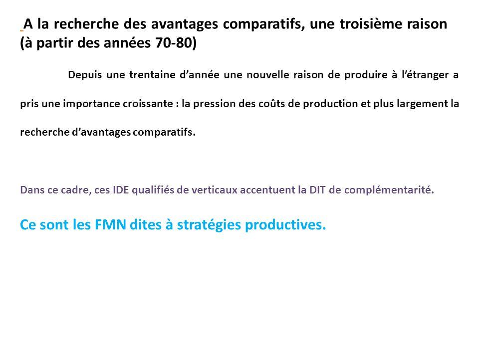 Ce sont les FMN dites à stratégies productives.