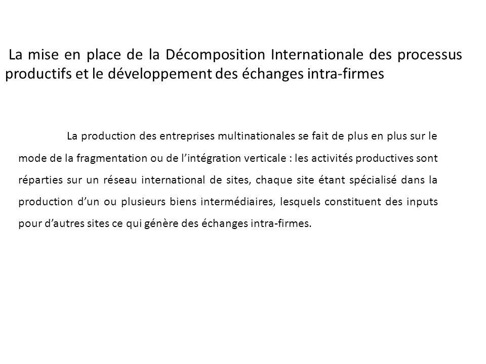 La mise en place de la Décomposition Internationale des processus productifs et le développement des échanges intra-firmes