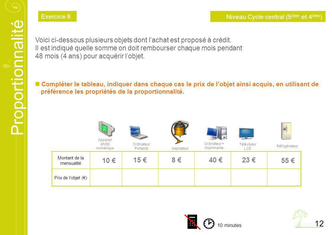 Exercice 8 Niveau Cycle central (5ème et 4ème) Voici ci-dessous plusieurs objets dont l'achat est proposé à crédit.