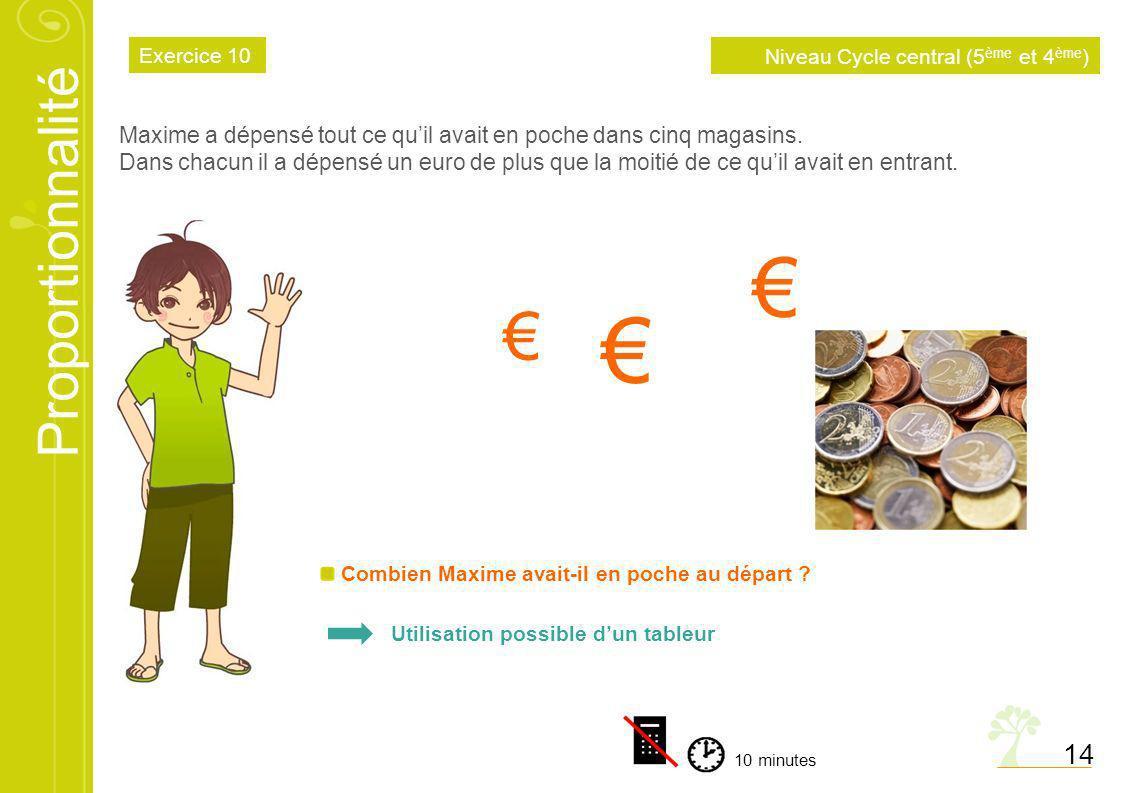 Exercice 10Niveau Cycle central (5ème et 4ème) Maxime a dépensé tout ce qu'il avait en poche dans cinq magasins.