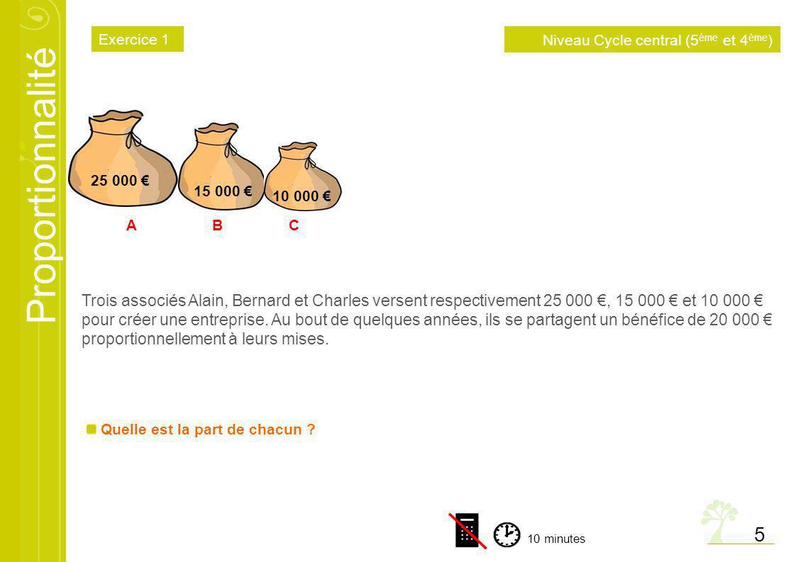 Exercice 1 Niveau Cycle central (5ème et 4ème) 25 000 € 15 000 € 10 000 € A. B. C.