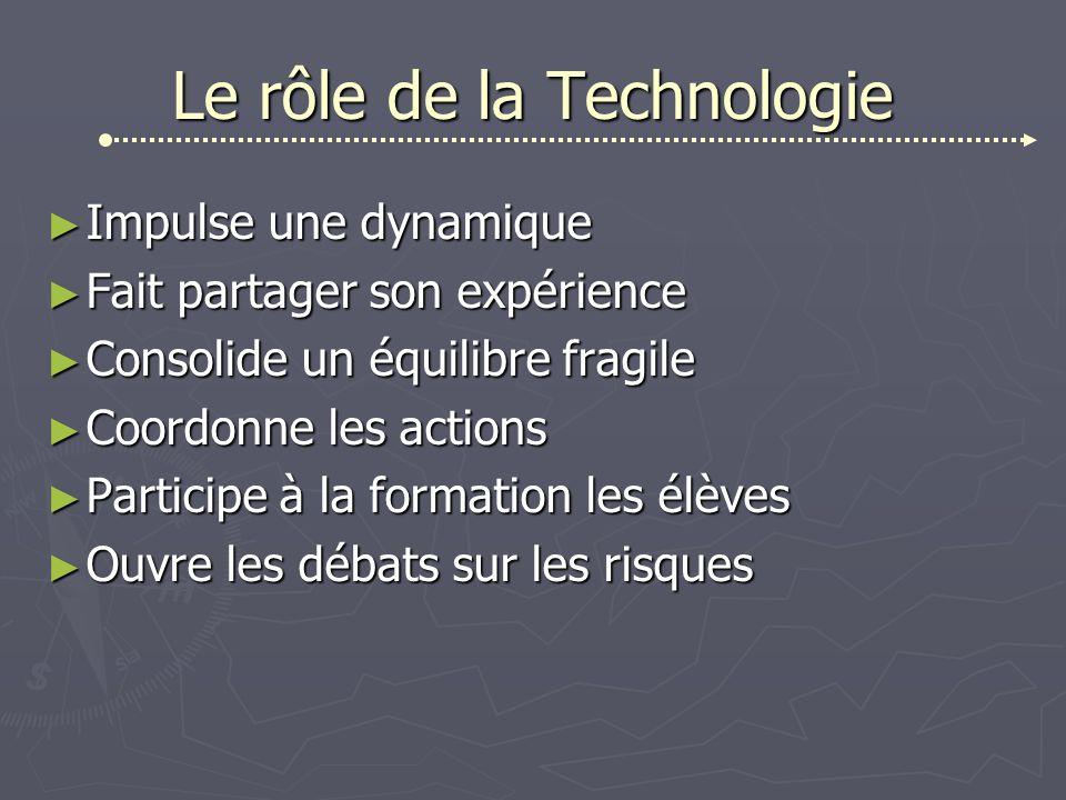 Le rôle de la Technologie