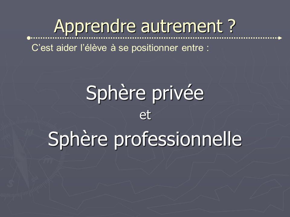 Sphère privée et Sphère professionnelle