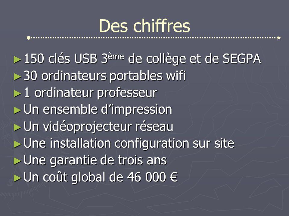 Des chiffres 150 clés USB 3ème de collège et de SEGPA