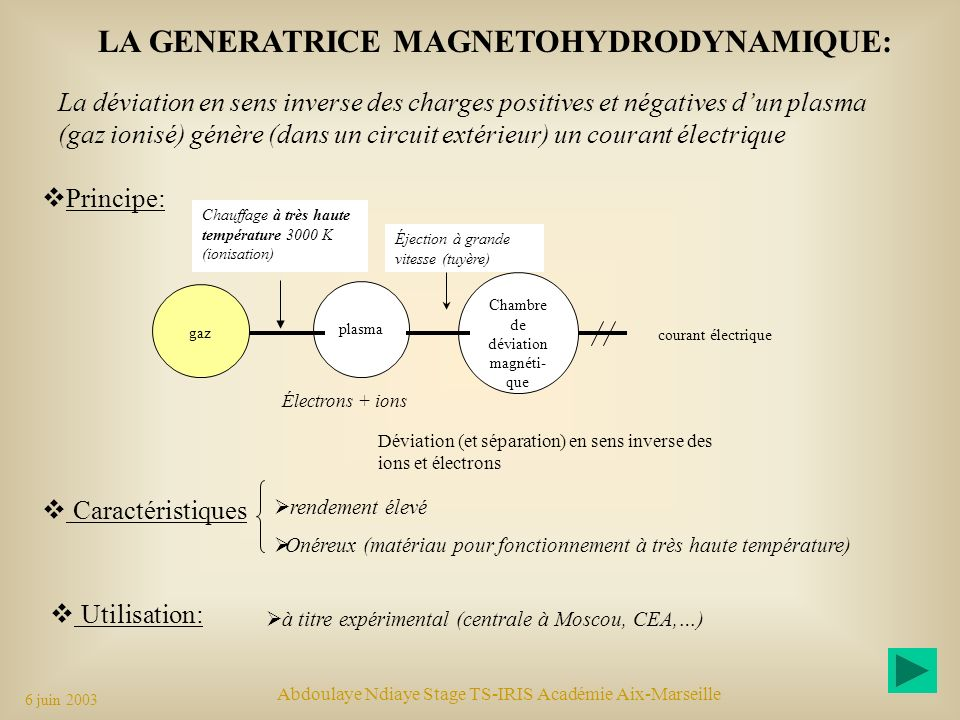 LA GENERATRICE MAGNETOHYDRODYNAMIQUE: