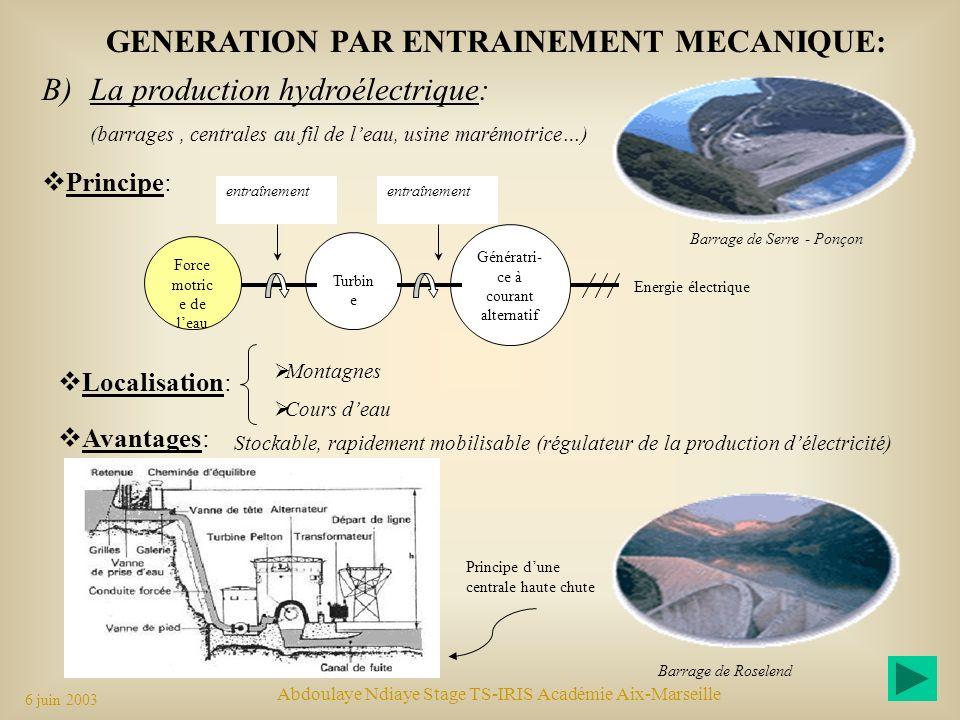 GENERATION PAR ENTRAINEMENT MECANIQUE: