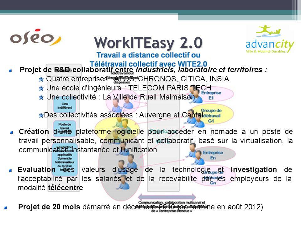 WorkITEasy 2.0 Projet de R&D collaboratif entre Industriels, laboratoire et territoires : Quatre entreprises : ATOS, CHRONOS, CITICA, INSIA.