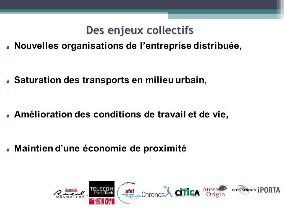 Des enjeux collectifs Nouvelles organisations de l'entreprise distribuée, Saturation des transports en milieu urbain,