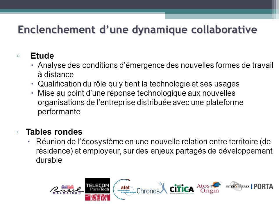 Enclenchement d'une dynamique collaborative