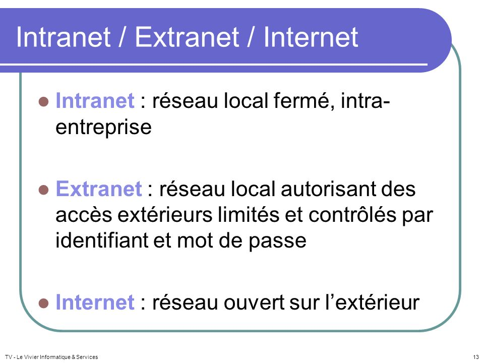 Intranet / Extranet / Internet