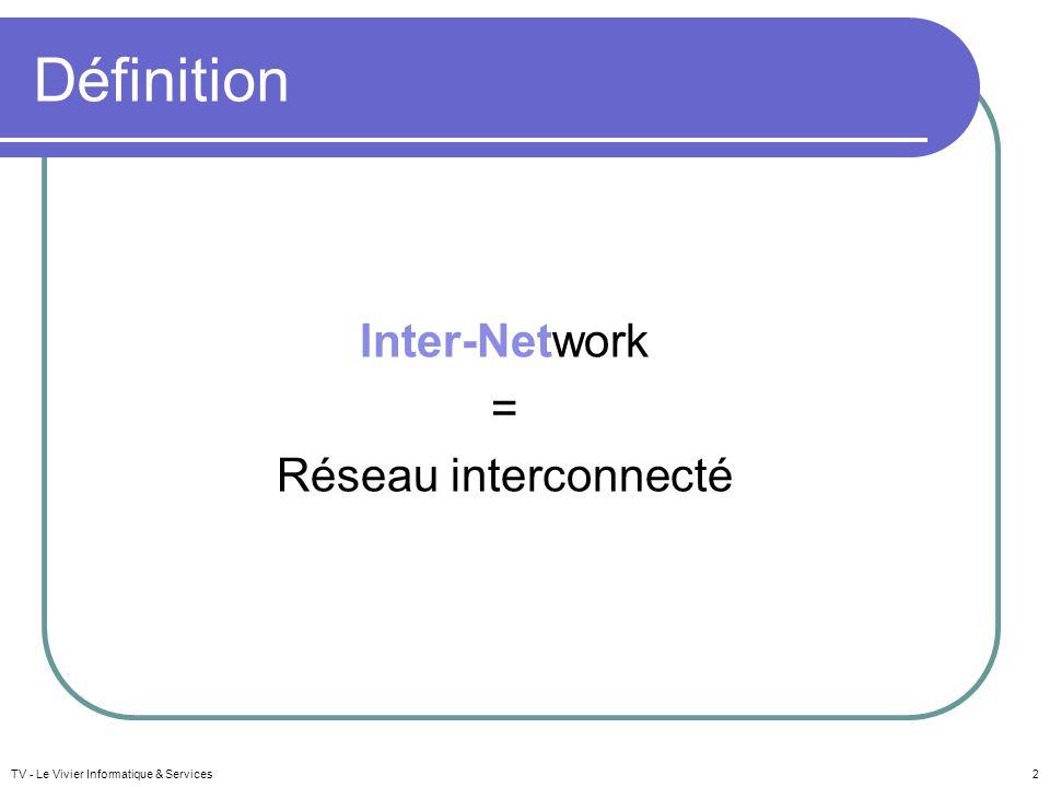Définition Inter-Network = Réseau interconnecté