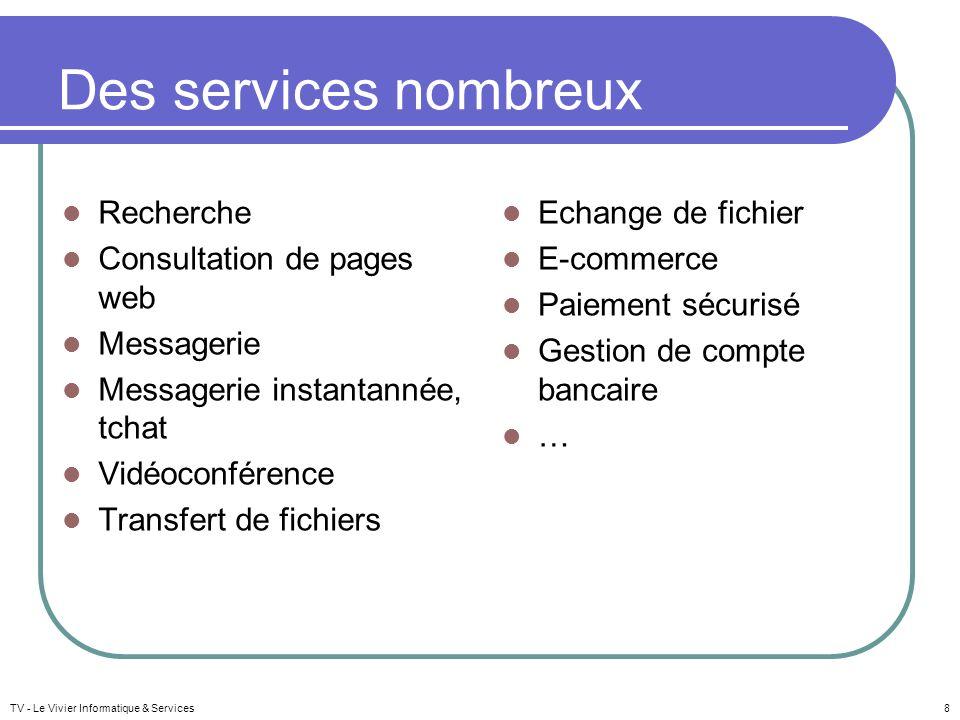 Des services nombreux Recherche Consultation de pages web Messagerie