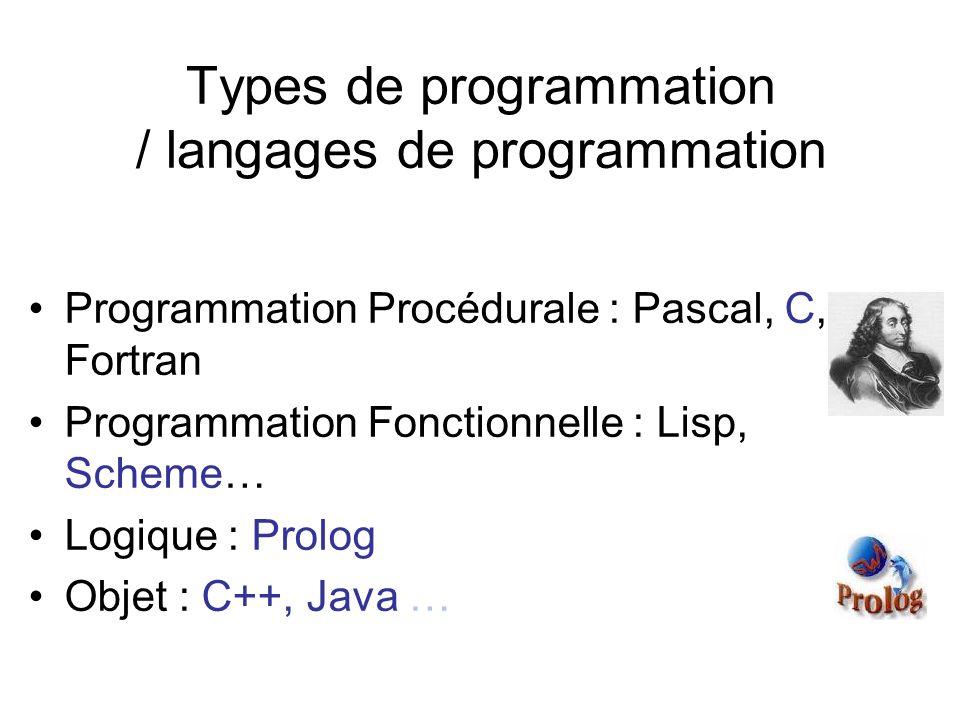 Types de programmation / langages de programmation