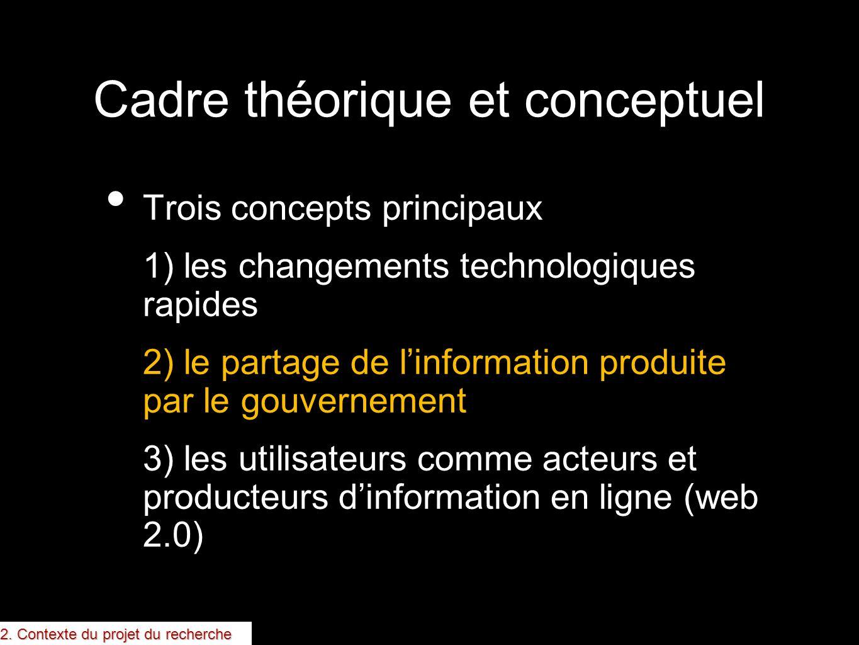 Cadre théorique et conceptuel