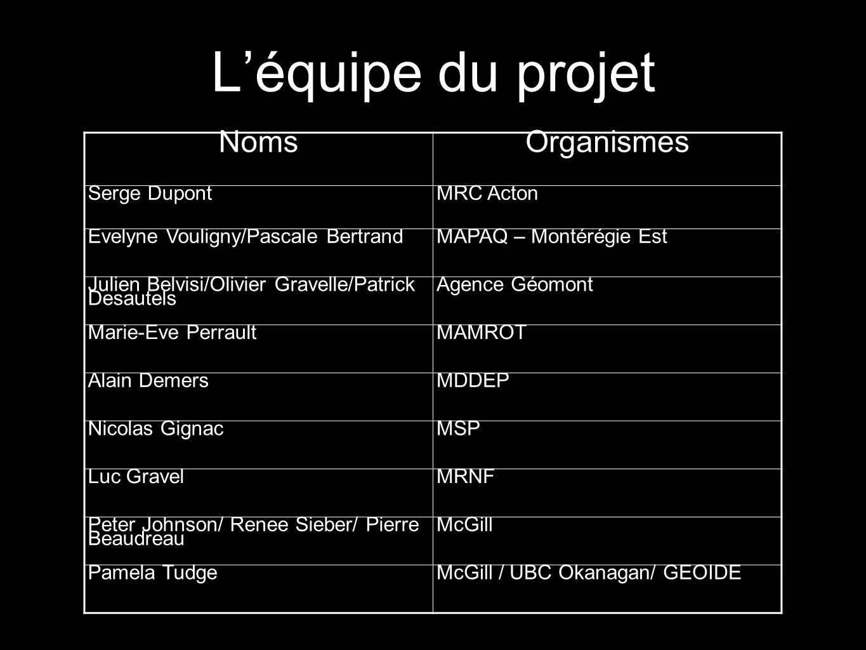 L'équipe du projet Noms Organismes Serge Dupont MRC Acton
