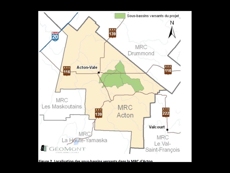 Acton est un domaine qui est pris entre plusieurs forces concurrentes - l aménagement du territoire pour le logement, la protection des terres agricoles, l évolution démographique, et un fort sentiment de communauté.