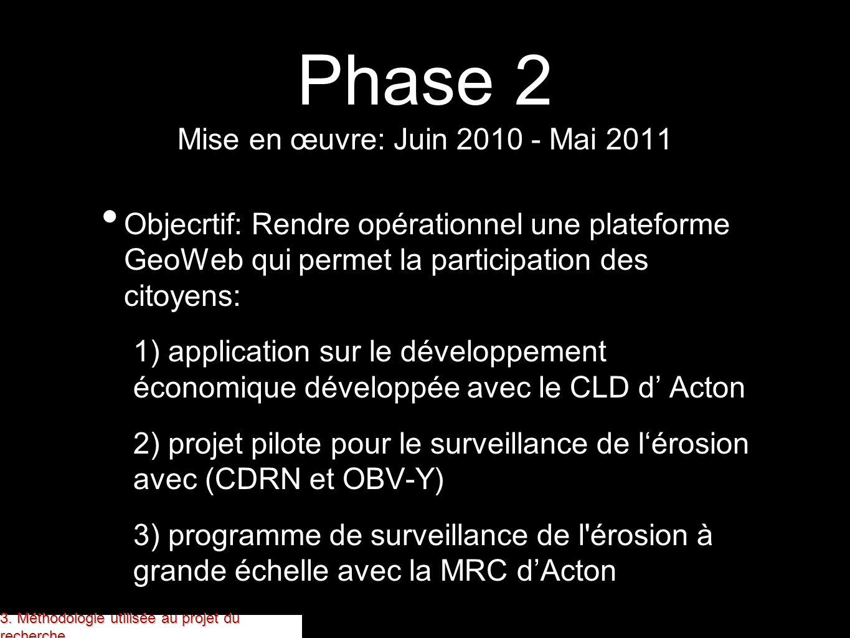 Phase 2 Mise en œuvre: Juin 2010 - Mai 2011