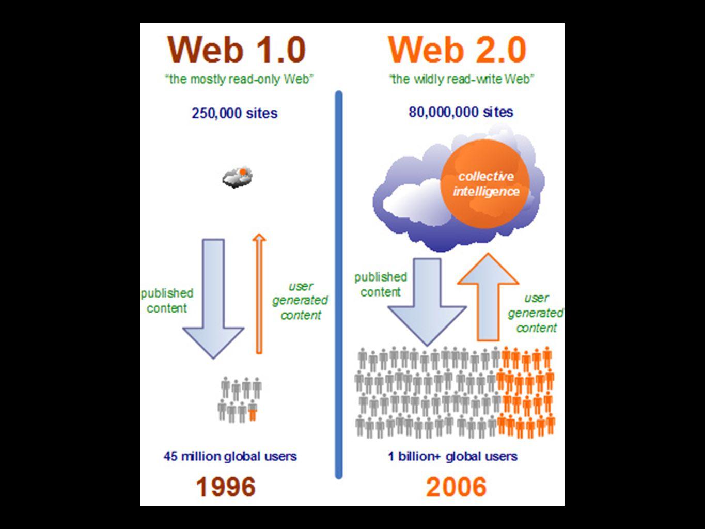 La différence entre Web 1. 0 et Web 2. 0 est que avec le web 2