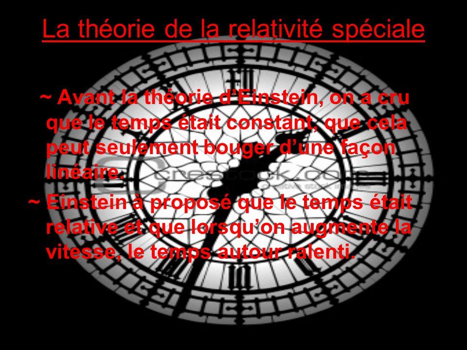 La théorie de la relativité spéciale