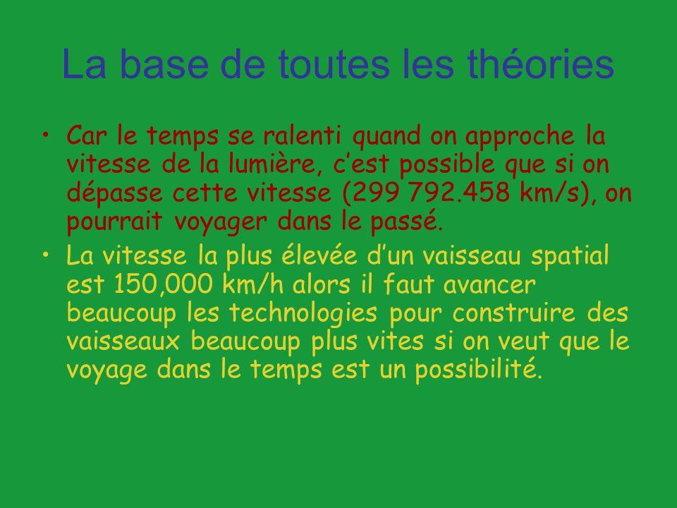 La base de toutes les théories