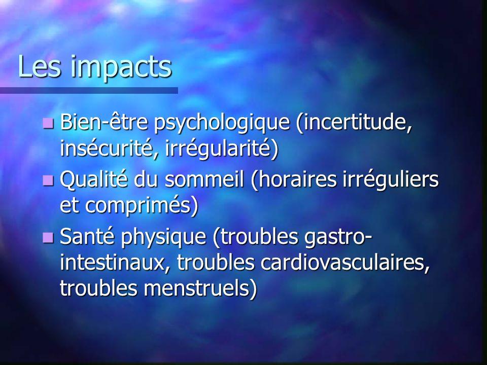 Les impacts Bien-être psychologique (incertitude, insécurité, irrégularité) Qualité du sommeil (horaires irréguliers et comprimés)