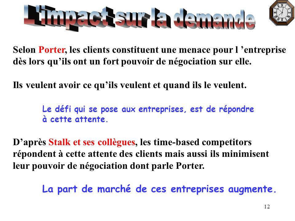 L impact sur la demande Selon Porter, les clients constituent une menace pour l 'entreprise.