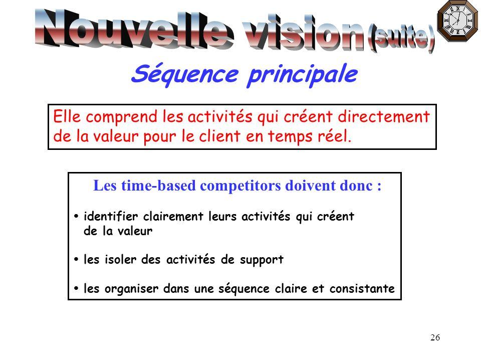 Nouvelle vision Séquence principale (suite)
