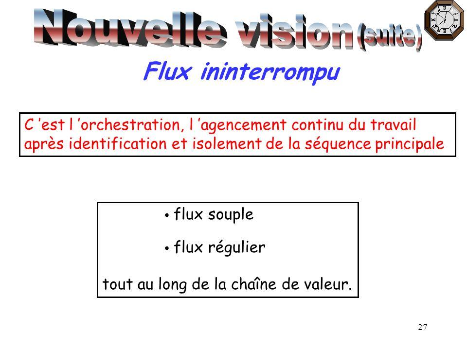 Nouvelle vision Flux ininterrompu (suite)
