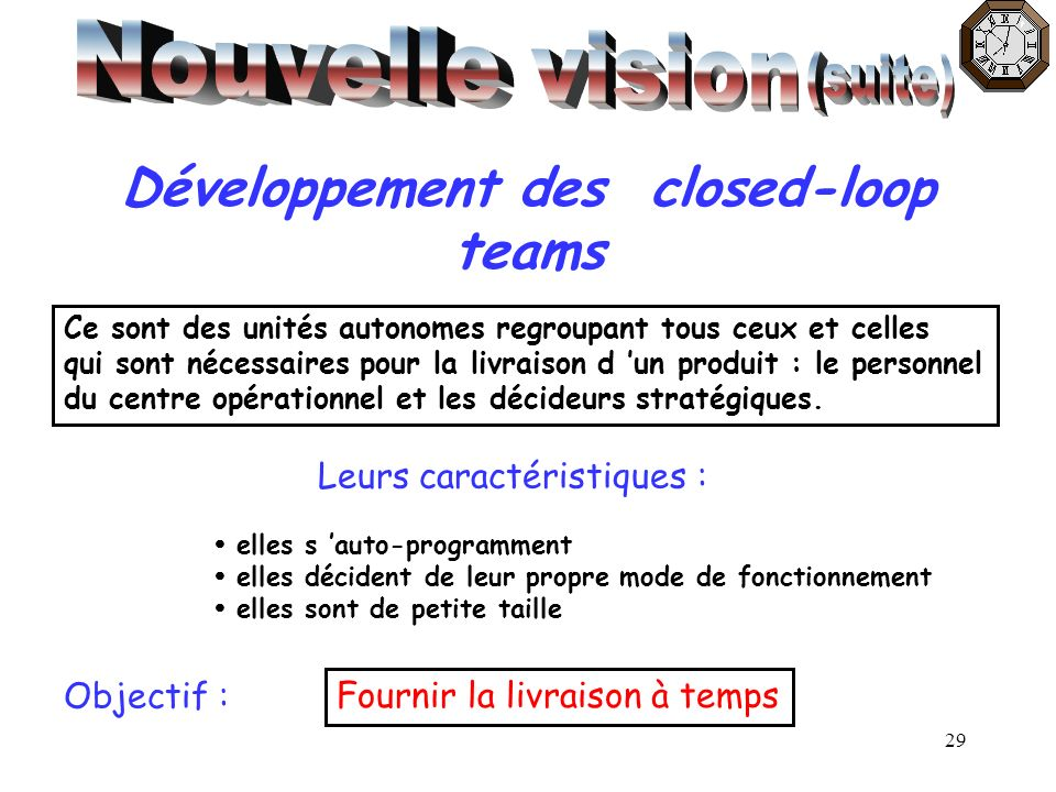 Développement des closed-loop teams