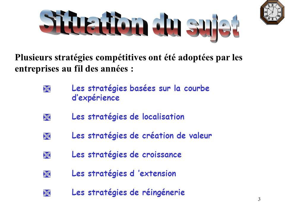 Situation du sujet Plusieurs stratégies compétitives ont été adoptées par les entreprises au fil des années :